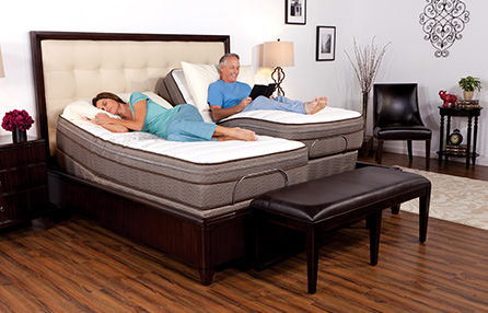 Therapeutic Benefits Of Adjustable Beds Easy Rest